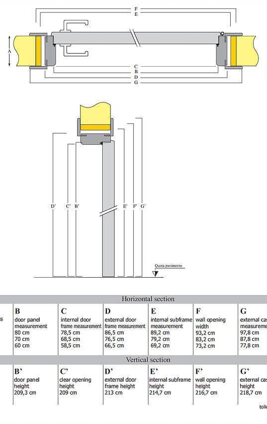 Dimensioni Standard Porte Interne. Free Telai Per Porte Interne ...